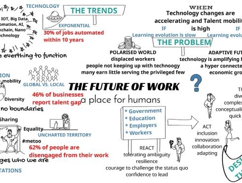 future of work cover